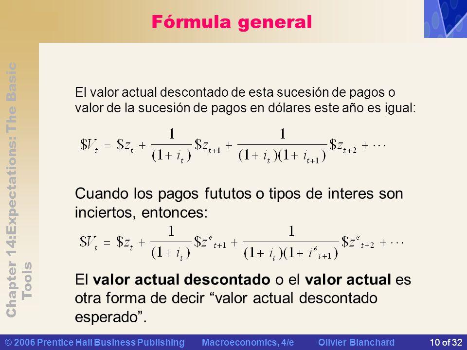 Fórmula general El valor actual descontado de esta sucesión de pagos o valor de la sucesión de pagos en dólares este año es igual: