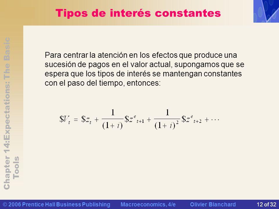 Tipos de interés constantes