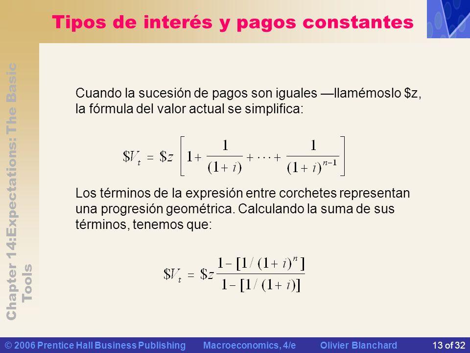 Tipos de interés y pagos constantes
