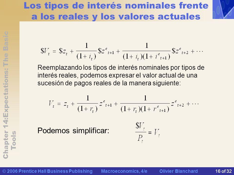 Los tipos de interés nominales frente a los reales y los valores actuales