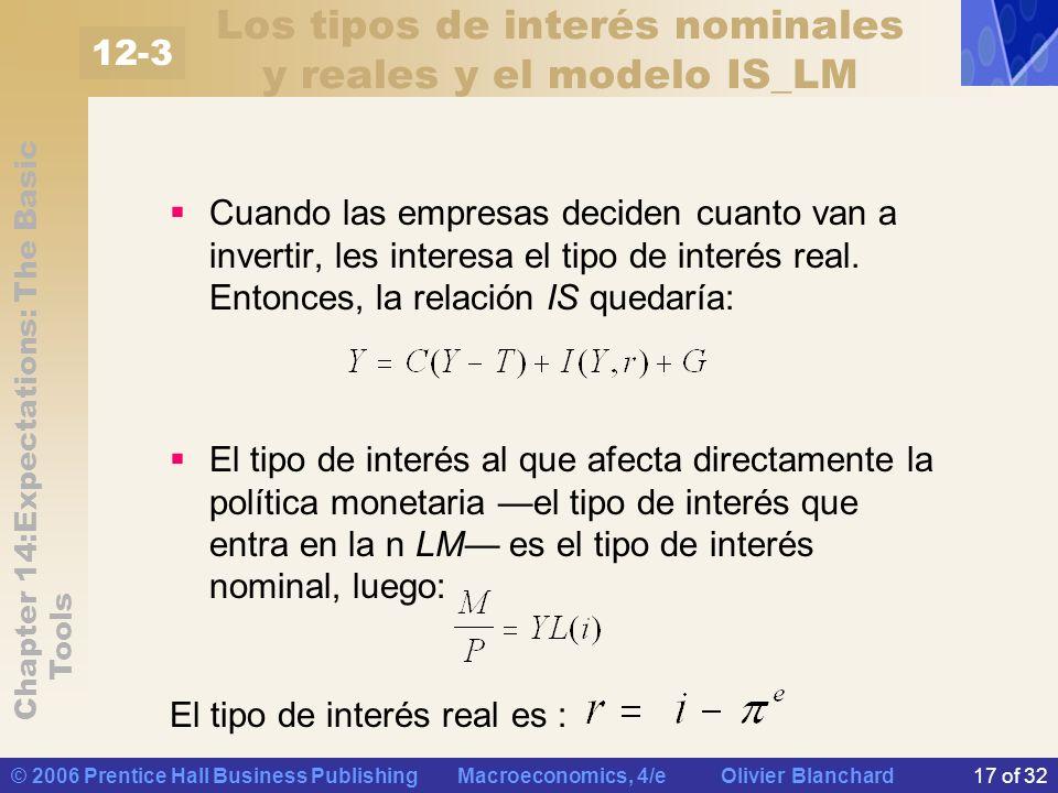 Los tipos de interés nominales y reales y el modelo IS_LM