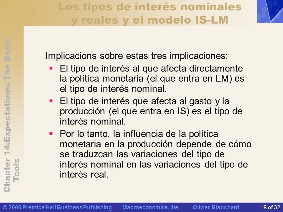 Los tipos de interés nominales y reales y el modelo IS-LM