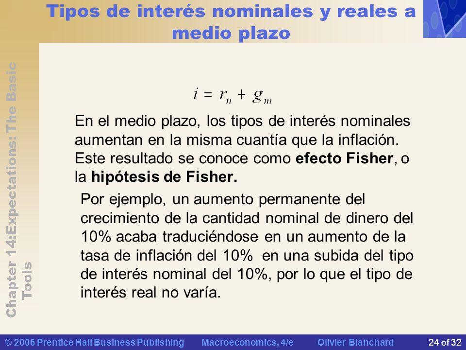 Tipos de interés nominales y reales a medio plazo