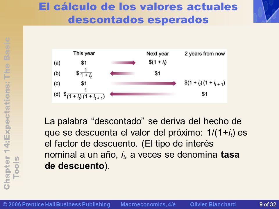 El cálculo de los valores actuales descontados esperados