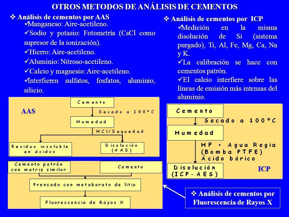 OTROS METODOS DE ANÁLISIS DE CEMENTOS