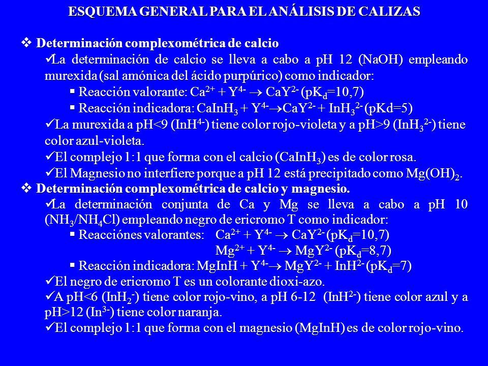 ESQUEMA GENERAL PARA EL ANÁLISIS DE CALIZAS