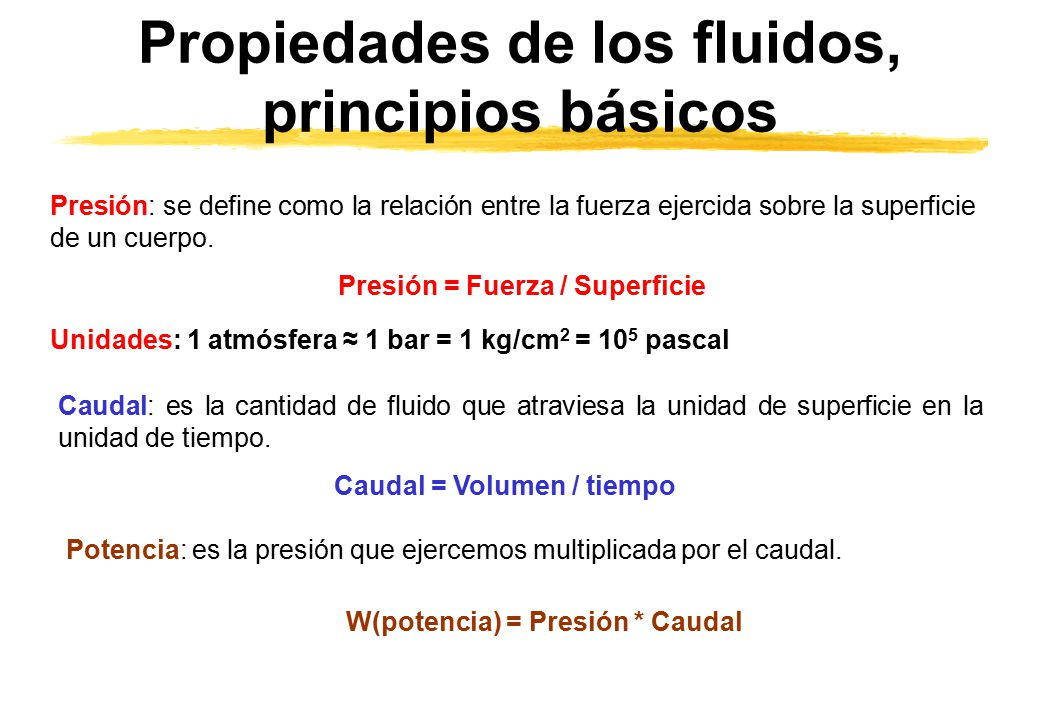 Unidad did ctica neum tica e hidr ulica ppt descargar - Definition de superficie ...