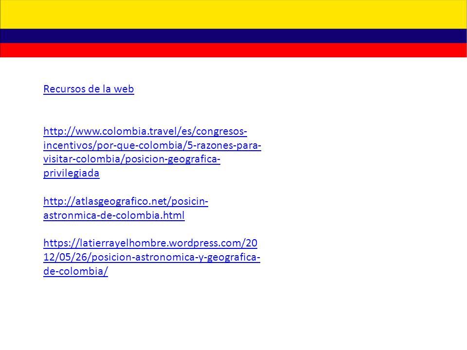 Recursos de la web