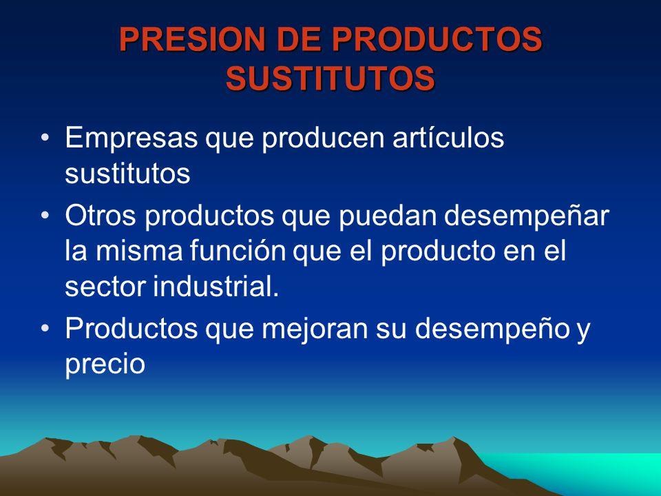 PRESION DE PRODUCTOS SUSTITUTOS