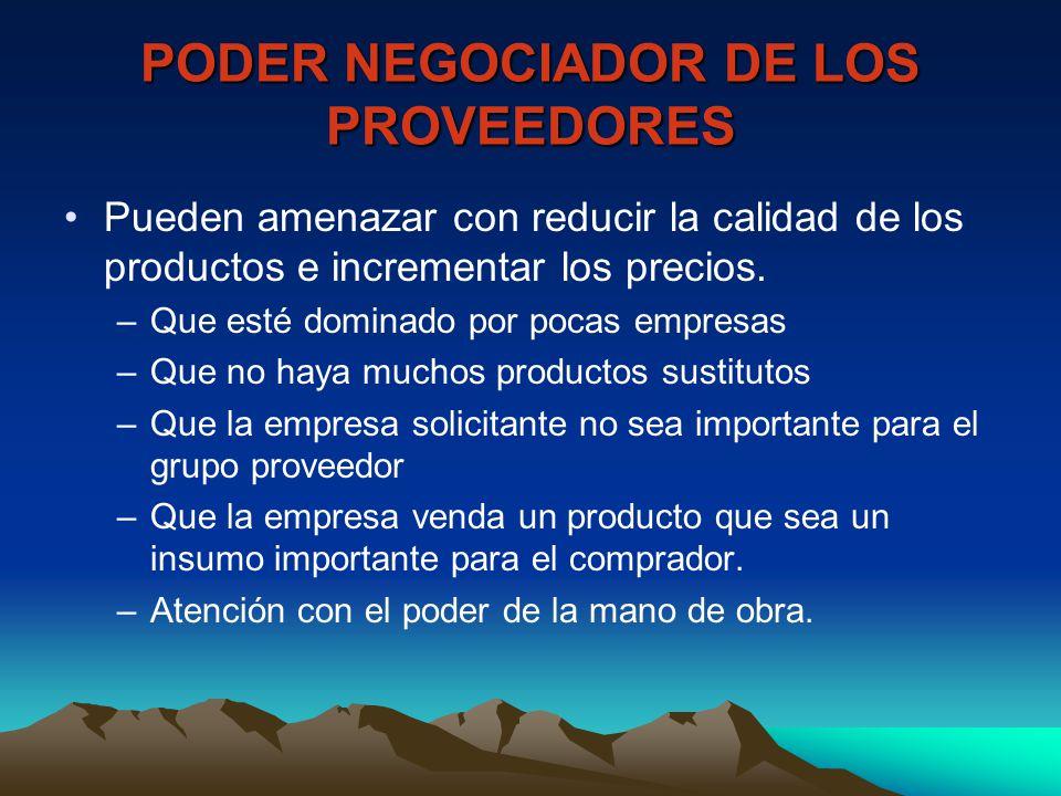PODER NEGOCIADOR DE LOS PROVEEDORES