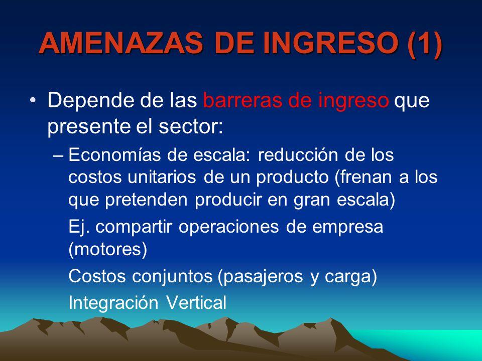 AMENAZAS DE INGRESO (1) Depende de las barreras de ingreso que presente el sector: