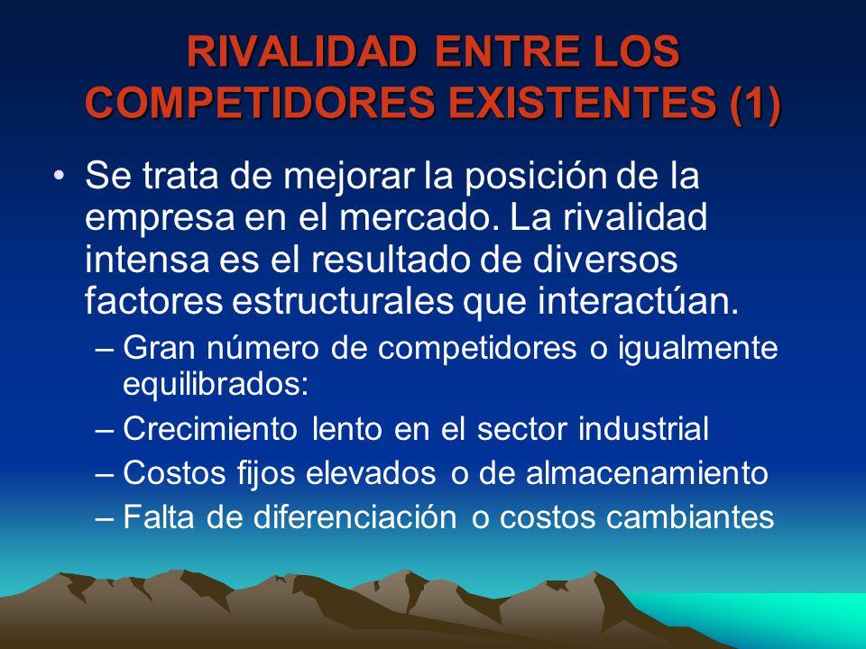 RIVALIDAD ENTRE LOS COMPETIDORES EXISTENTES (1)