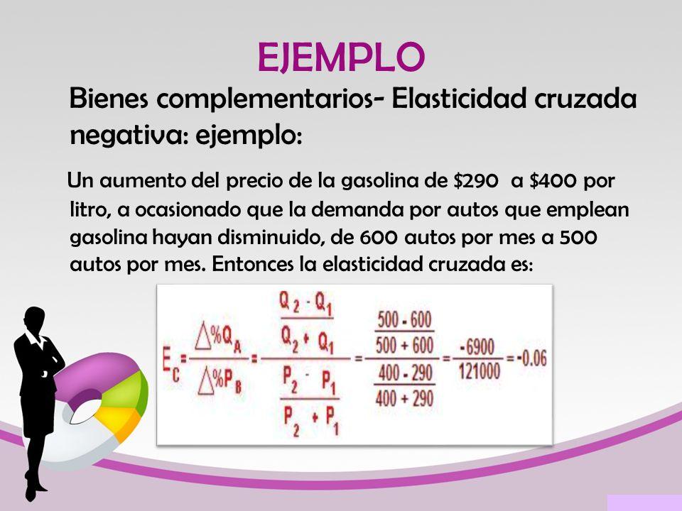 ejemplos de oferta y demanda pdf