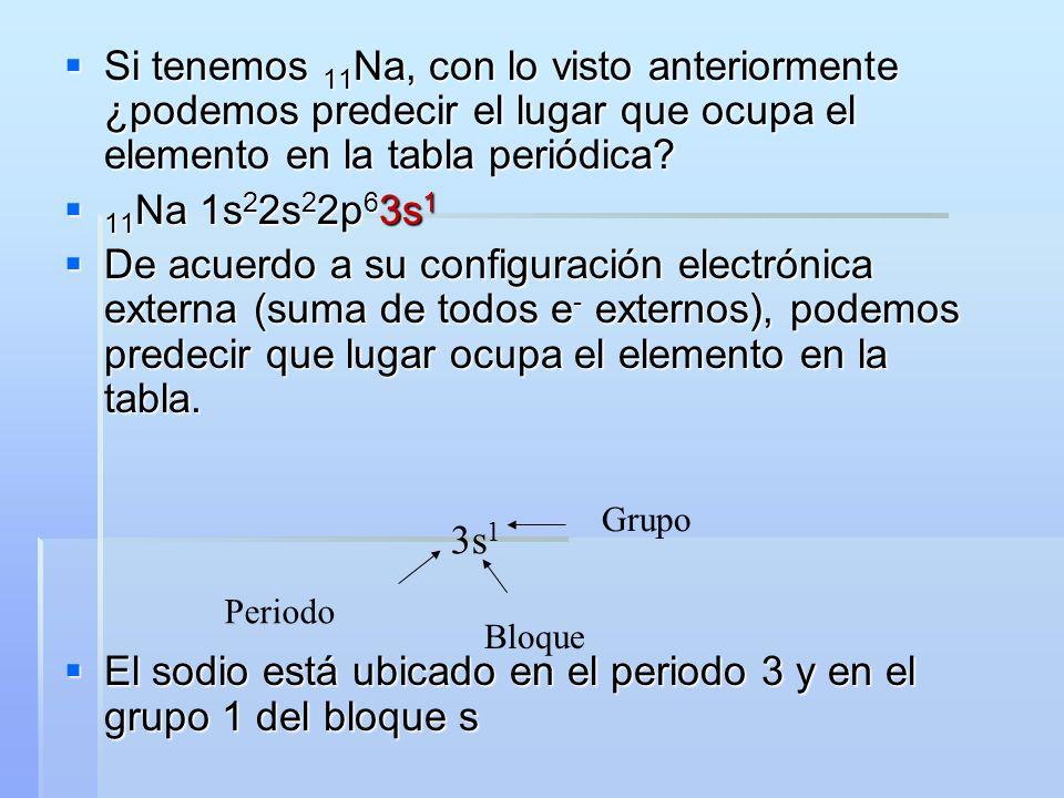 el sodio est ubicado en el periodo 3 y en el grupo 1 del bloque s - Tabla Periodica Sodio Grupo
