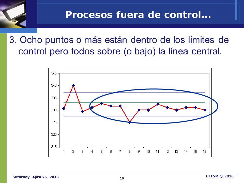 Control estad stico de procesos ppt descargar for Fuera de control dmax