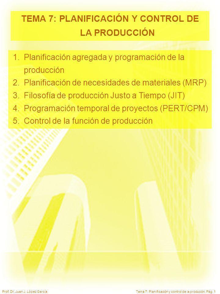 TEMA 7: PLANIFICACIÓN Y CONTROL DE LA PRODUCCIÓN
