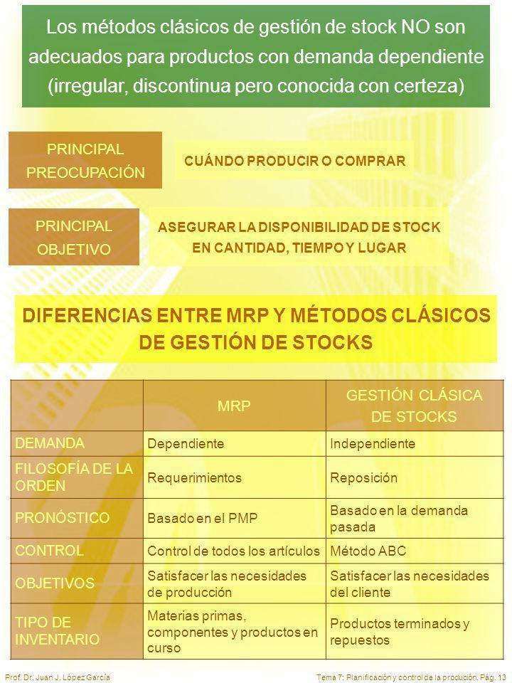 DIFERENCIAS ENTRE MRP Y MÉTODOS CLÁSICOS DE GESTIÓN DE STOCKS