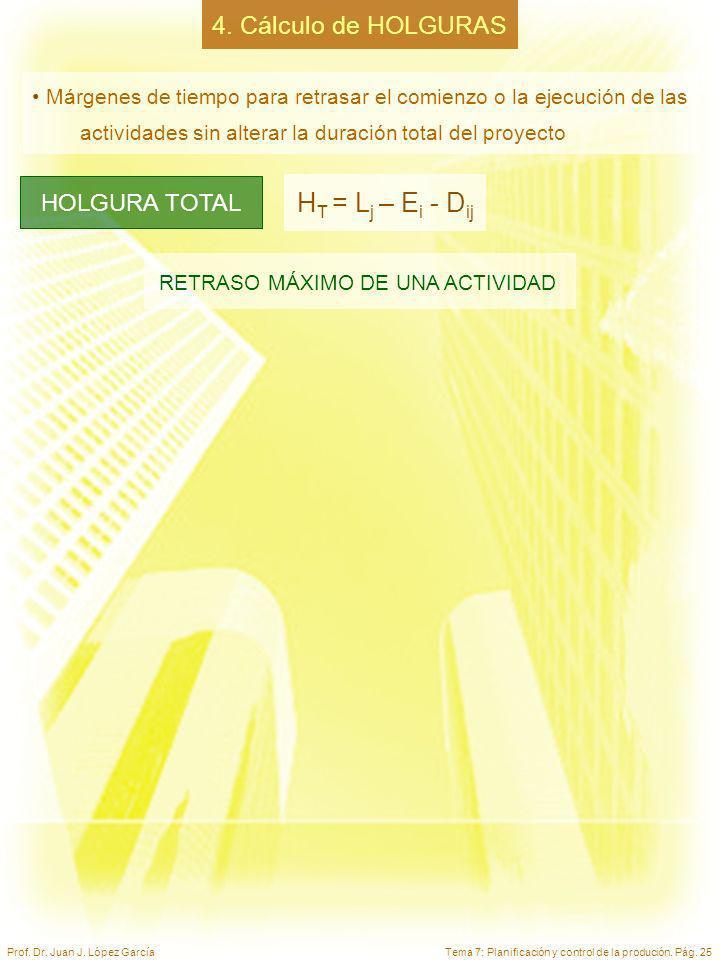 HT = Lj – Ei - Dij 4. Cálculo de HOLGURAS HOLGURA TOTAL