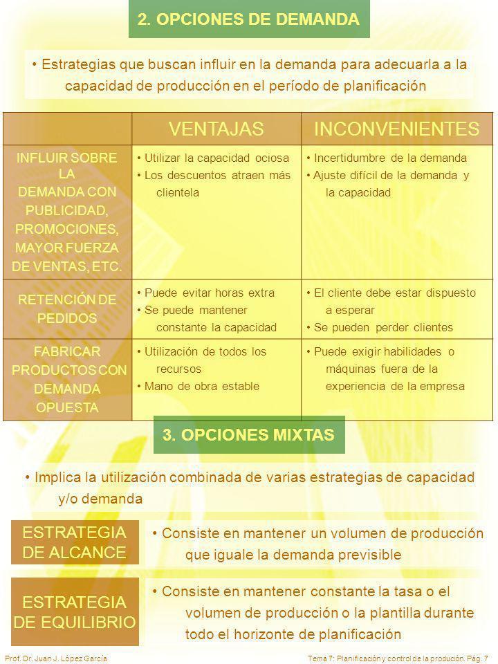 VENTAJAS INCONVENIENTES 2. OPCIONES DE DEMANDA 3. OPCIONES MIXTAS