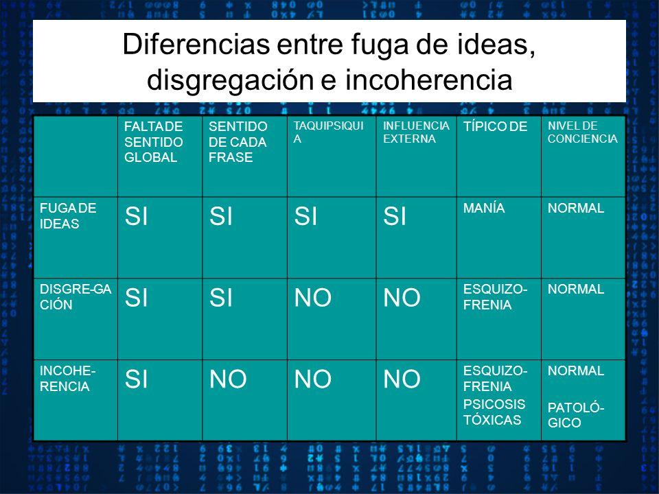 Diferencias entre fuga de ideas, disgregación e incoherencia