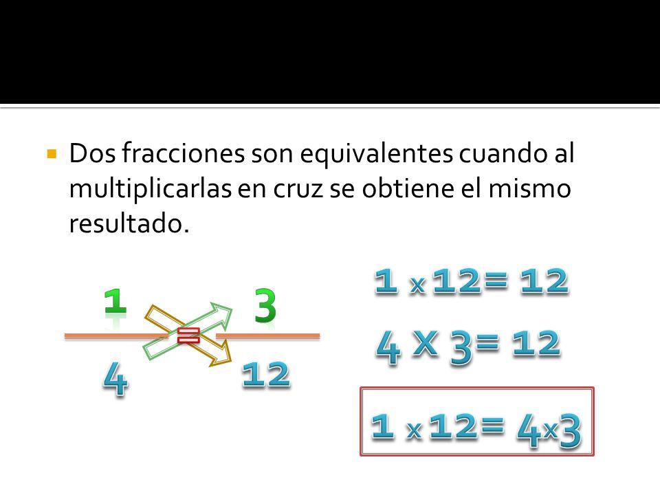 Dos fracciones son equivalentes cuando al multiplicarlas en cruz se obtiene el mismo resultado.