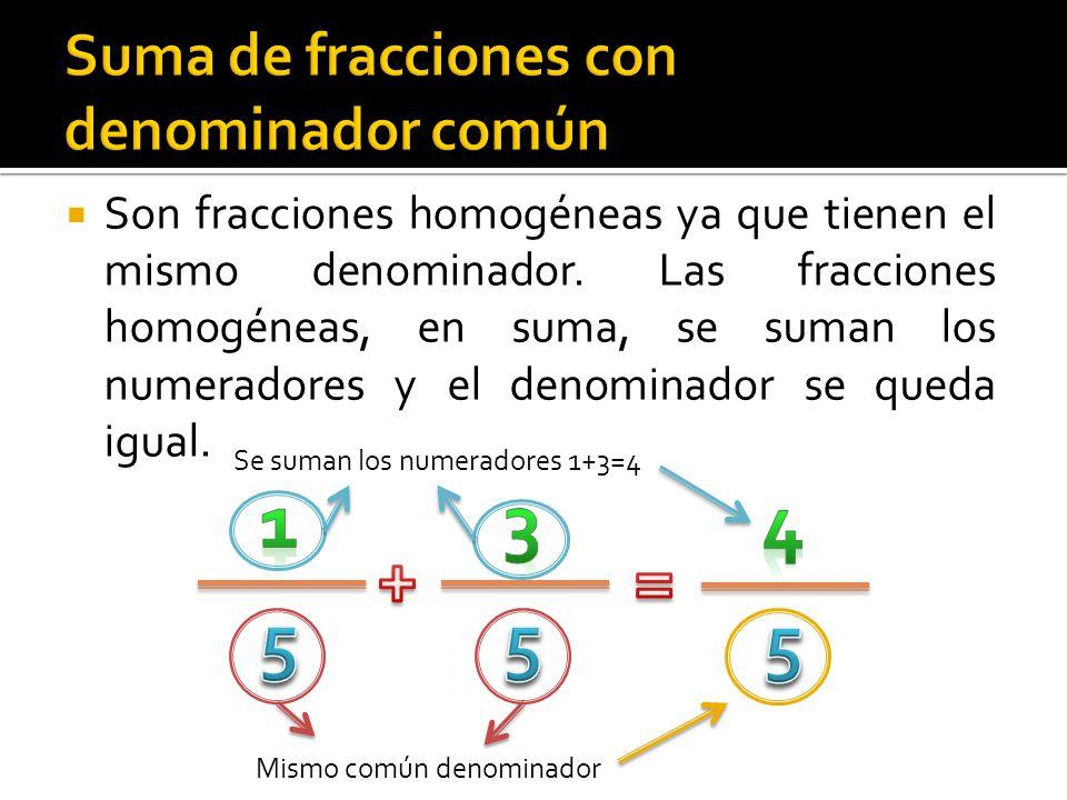Suma de fracciones con denominador común