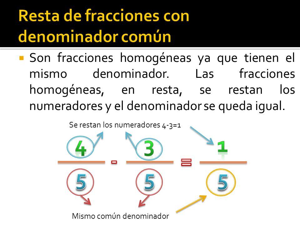 Resta de fracciones con denominador común