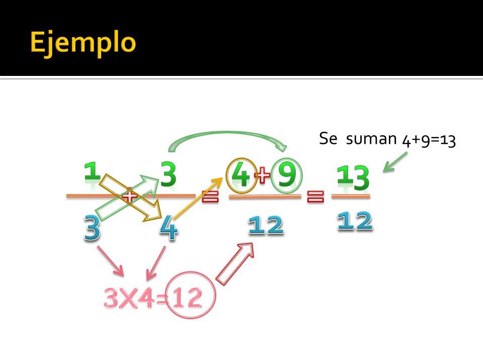 Ejemplo Se suman 4+9=13 1 3 + 4 = 4 9 + 13 = 12 12 3X4=12