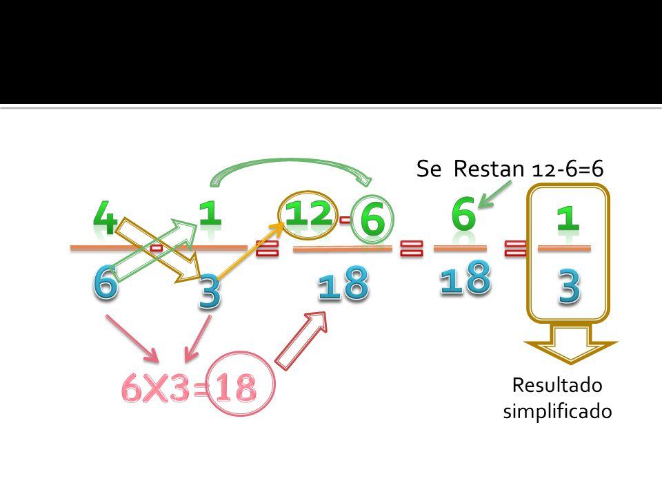 Resultado simplificado