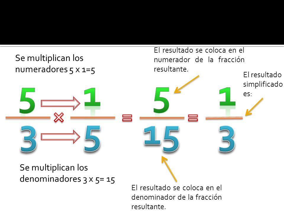 5 1 5 1 3 5 15 3 × = = Se multiplican los numeradores 5 x 1=5
