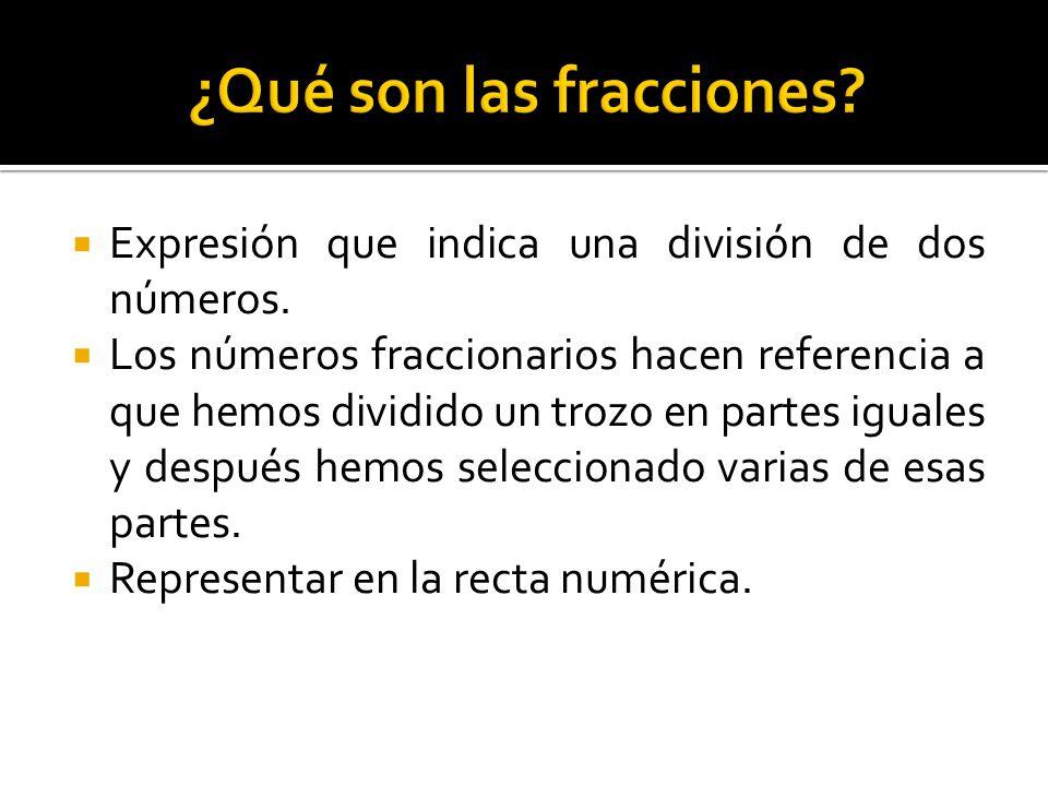 ¿Qué son las fracciones