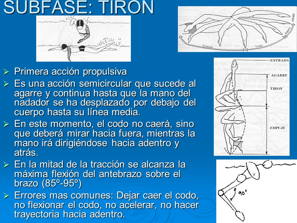 SUBFASE: TIRON Primera acción propulsiva