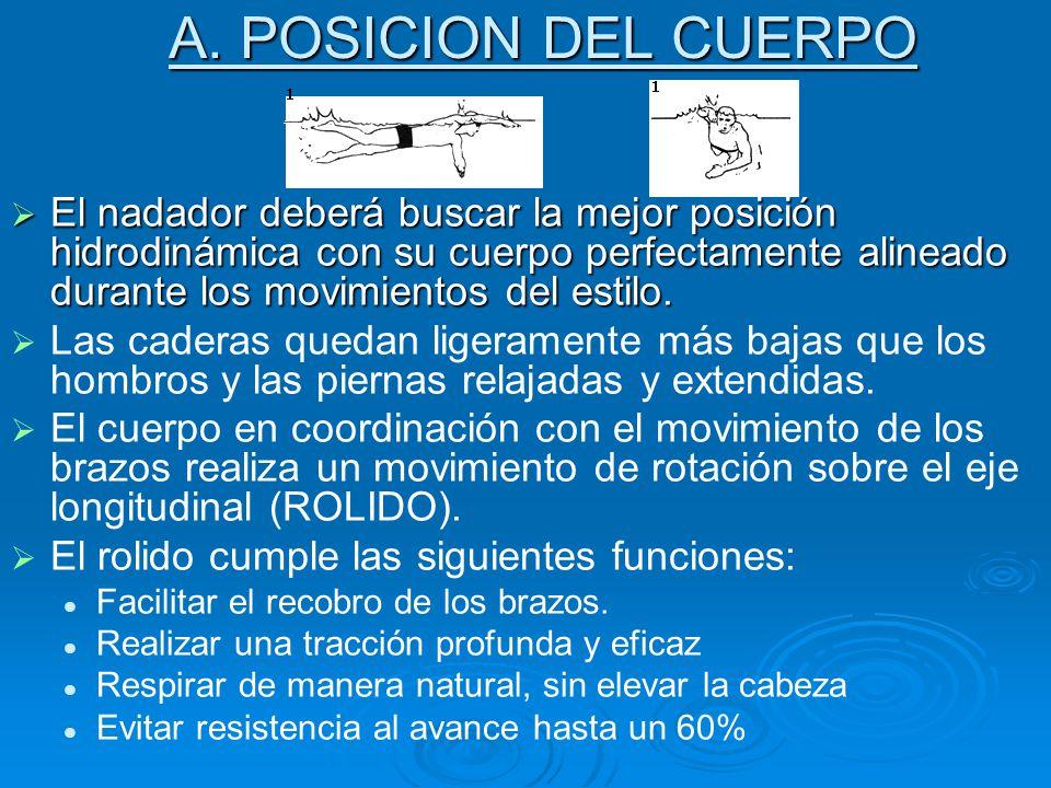 A. POSICION DEL CUERPO