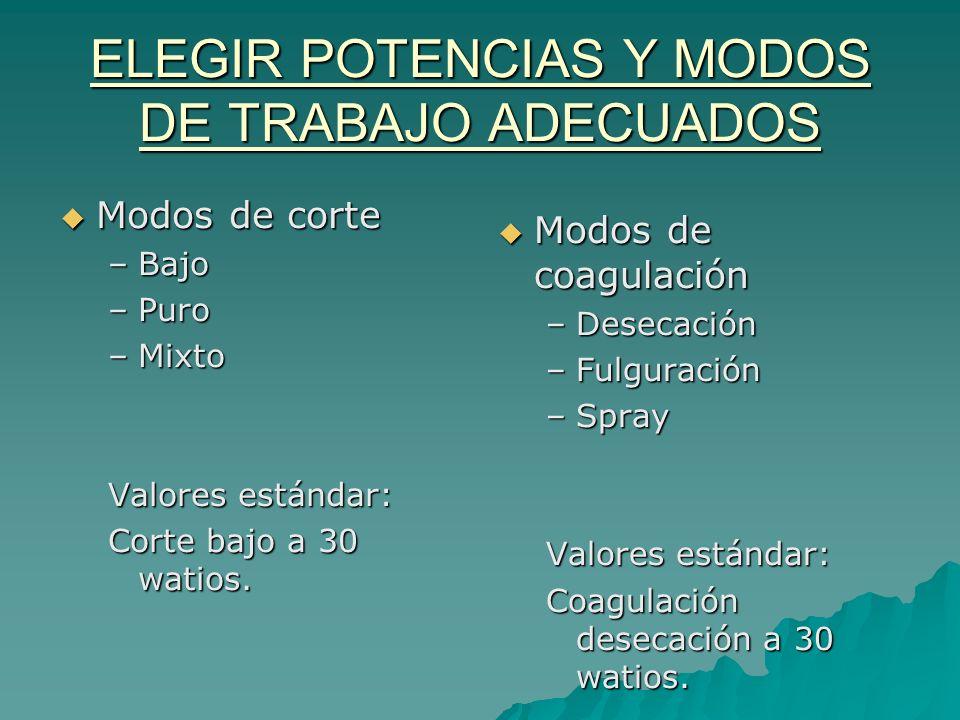 ELEGIR POTENCIAS Y MODOS DE TRABAJO ADECUADOS