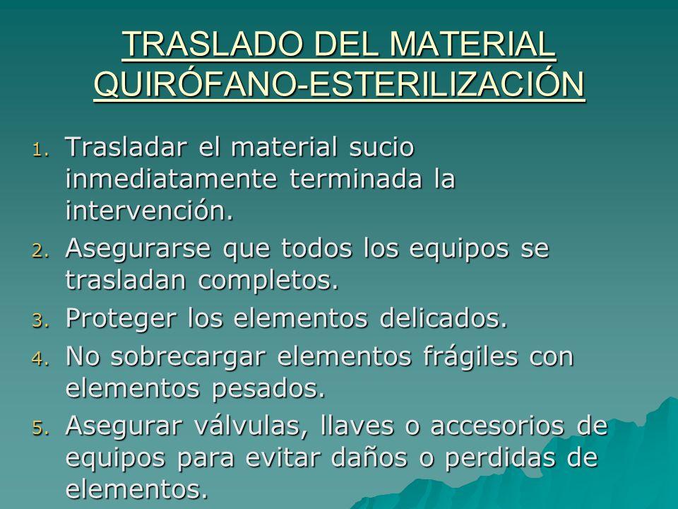 TRASLADO DEL MATERIAL QUIRÓFANO-ESTERILIZACIÓN