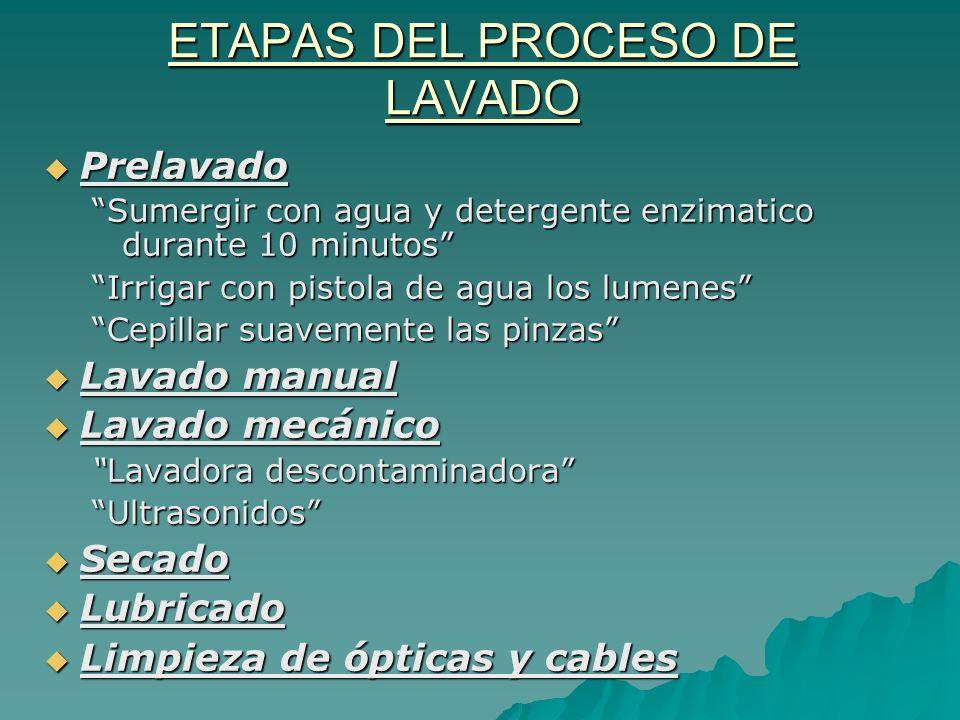 ETAPAS DEL PROCESO DE LAVADO