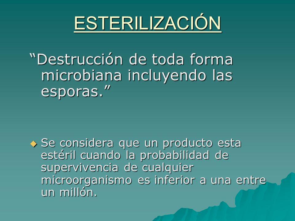 ESTERILIZACIÓN Destrucción de toda forma microbiana incluyendo las esporas.