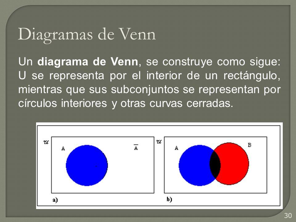 Matemticas discretas ppt descargar diagramas de venn ccuart Image collections