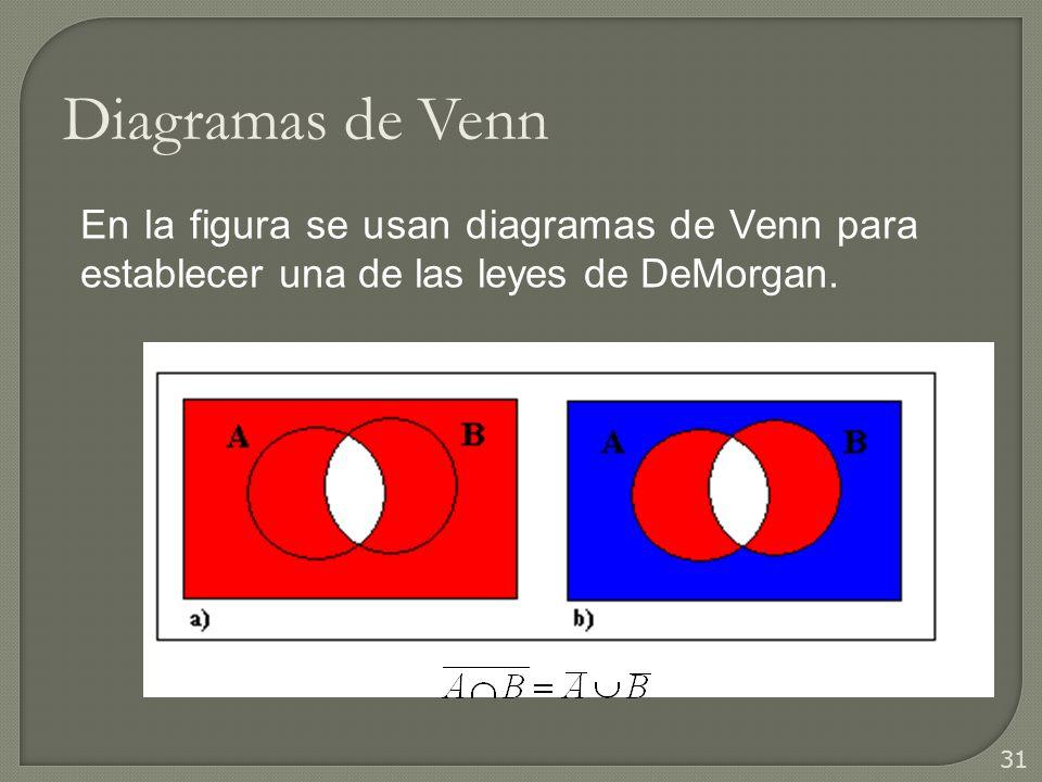 Matemticas discretas ppt descargar 31 diagramas de venn en la figura se usan diagramas de venn para establecer una de las leyes de demorgan ccuart Image collections