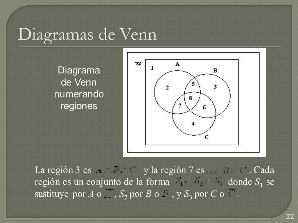 Matemticas discretas ppt descargar diagrama de venn numerando regiones ccuart Gallery