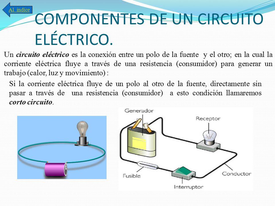 Circuito Que Produzca Calor : Electricidad y circuitos elÉctricos ppt descargar