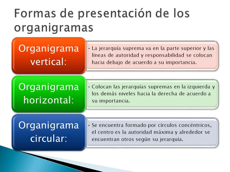 Formas de presentación de los organigramas