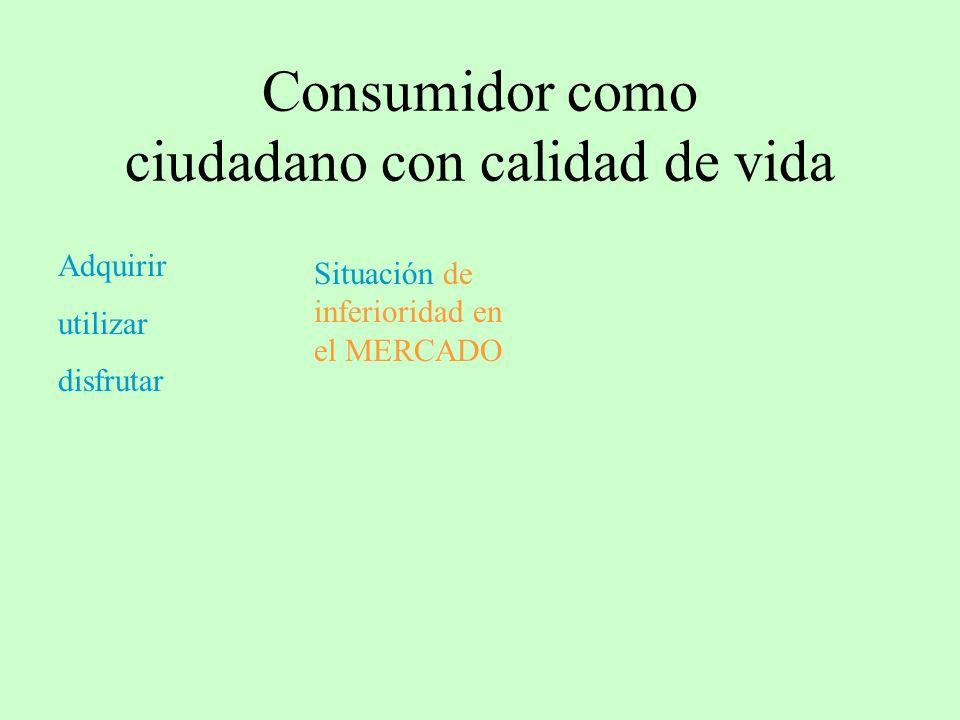Consumidor como ciudadano con calidad de vida