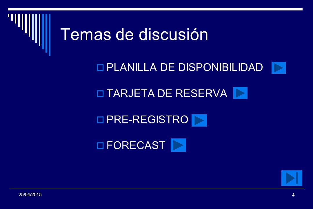 Temas de discusión PLANILLA DE DISPONIBILIDAD TARJETA DE RESERVA