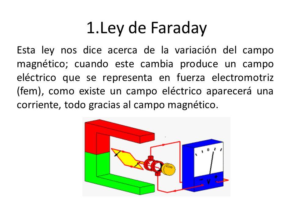 1 ley de faraday esta ley nos dice acerca de la variaci n del campo magn tico cuando este - Como vallar un campo ...