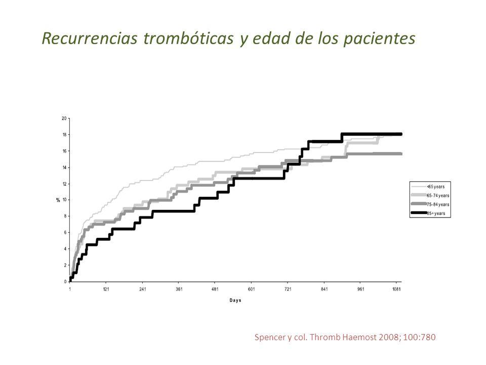 Recurrencias trombóticas y edad de los pacientes