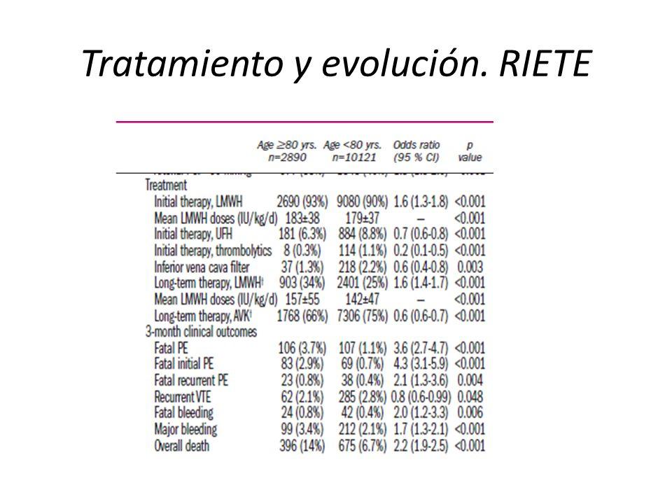 Tratamiento y evolución. RIETE