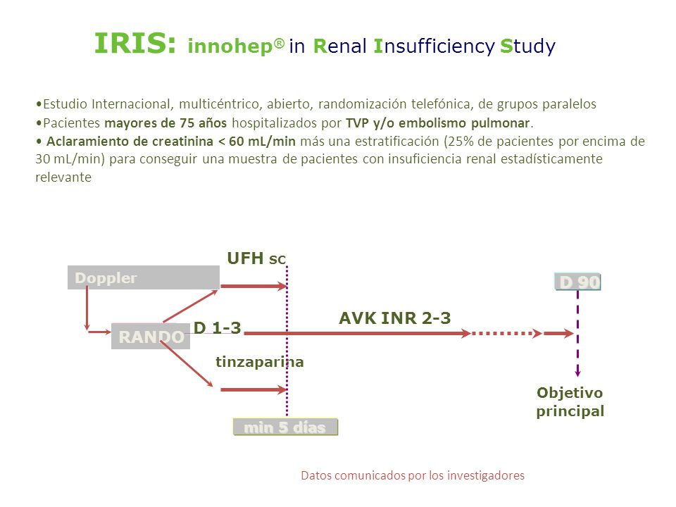 IRIS: innohep® in Renal Insufficiency Study