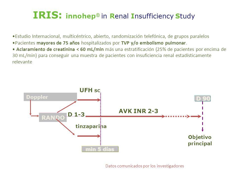 IRIS: innohep® in Renal Insufficiency Study