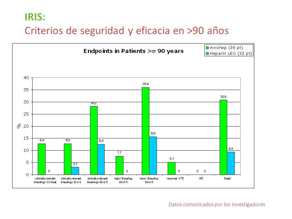 Criterios de seguridad y eficacia en >90 años